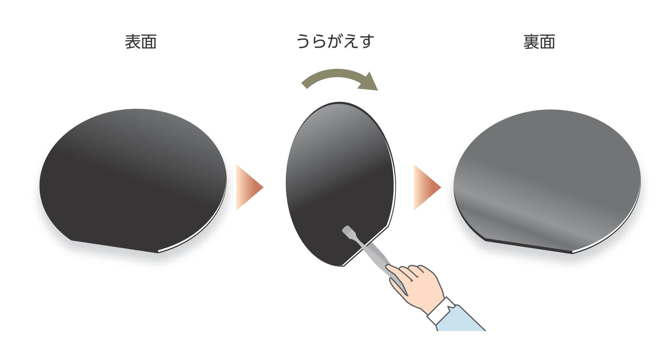 Sample Wafer Inversion Method