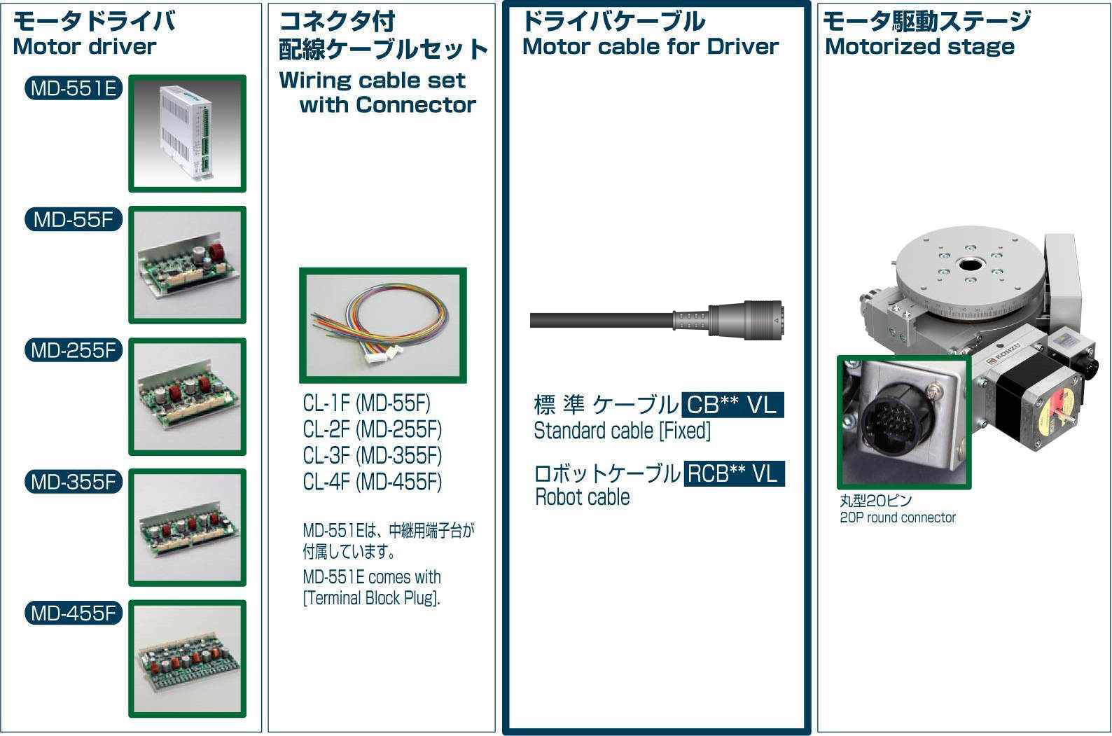 driver cable